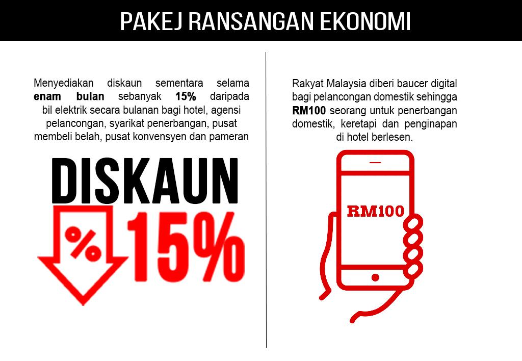 Pakej Ransangan Ekonomi   ekonomi rakyat