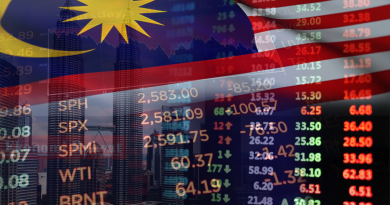 pasaran Saham kuala lumpur | Ekonomi rakyat