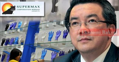 Saham Supermax share price
