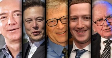 cukai kekayaan amerika syarikat
